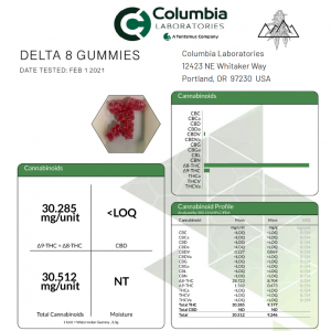 Delta8GummiesCOAs2-2021