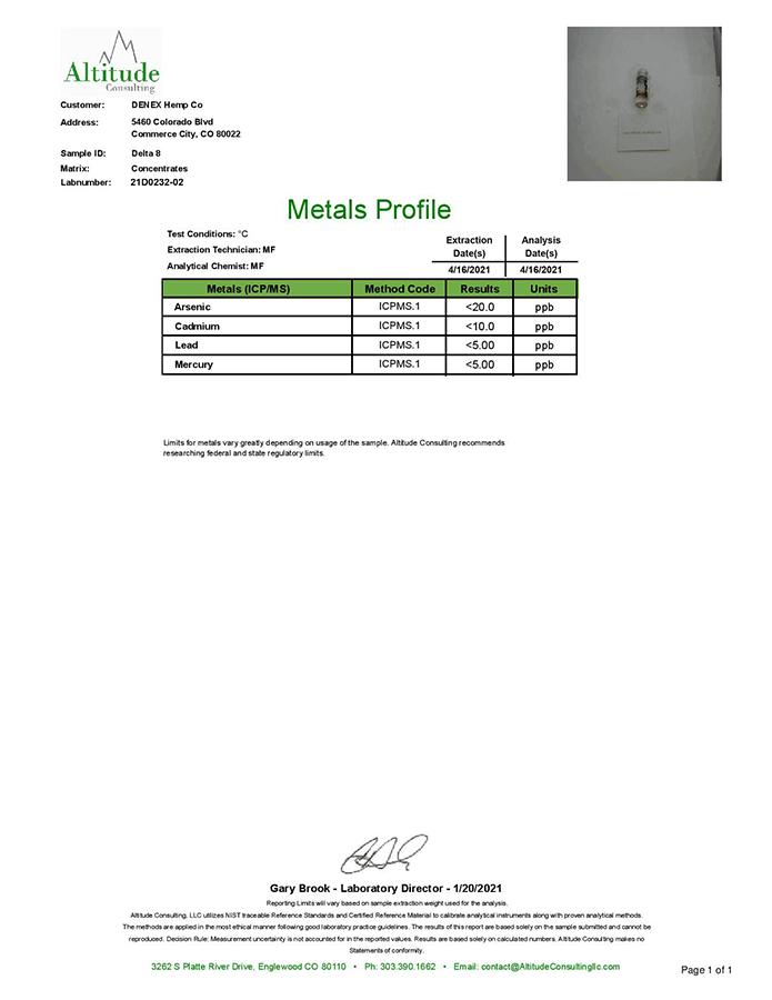 DENEX-D8-DIST-lot_April-Metals-041621(2)